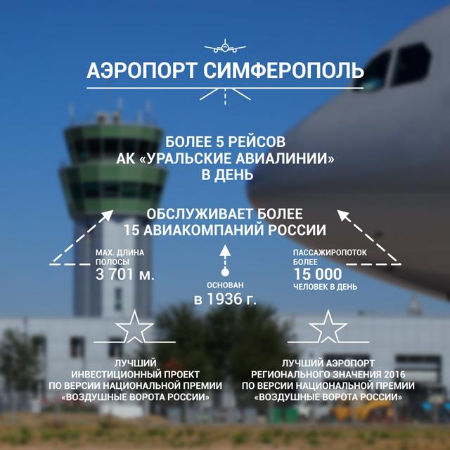 Симферополь 1