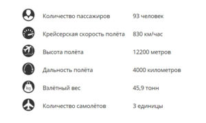 Sukhoi RRJ-95B характеристика