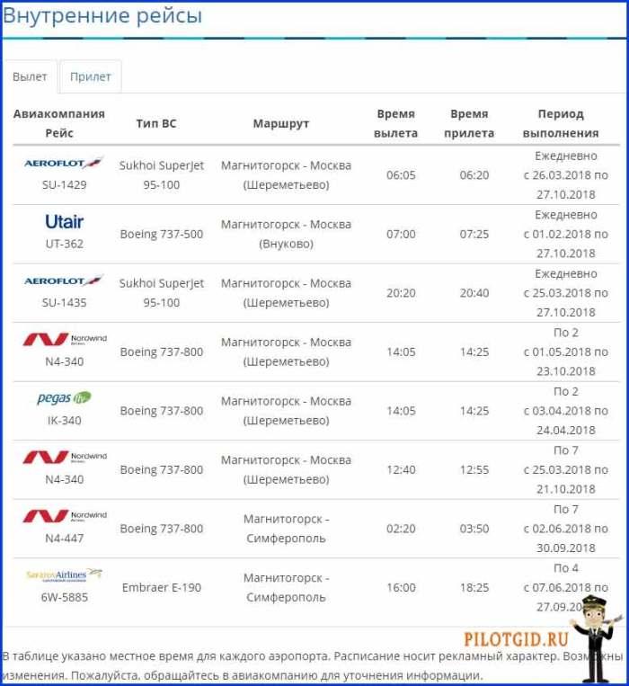 Расписание внутренних рейсов вылет