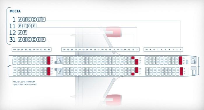 Места в Боинг 757-200 Azur Air