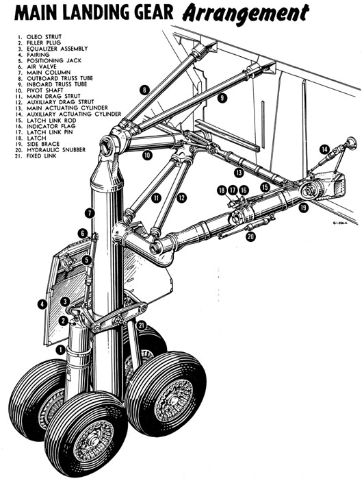 Aircraft Wiring Diagram Practice
