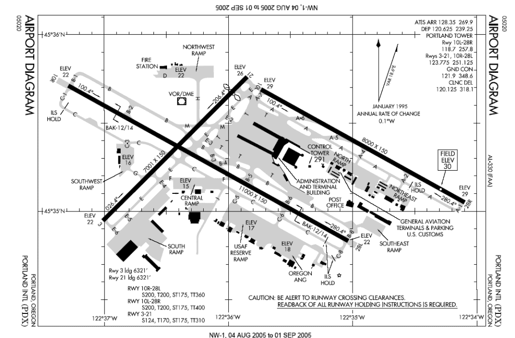 Identifying A Runway – How Do Pilots Get It Right?