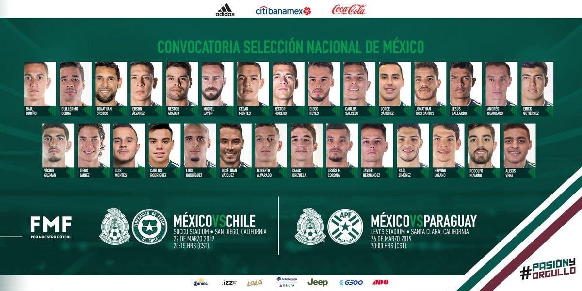 Los convocados de la Selección Mexicana para enfrentar a Chile y Paraguay