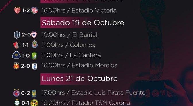 Resultados de la Jornada 15 del Apertura 2019 de la Liga BBVA MX Femenil