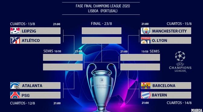 Así quedan los cuartos de final de la Champions League 2019-2020