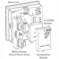 GF Signet PANEL MOUNT Single-Channel Transmitter, Panel