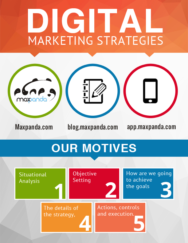 Digital Marketing Strategies Ppt Best Tips About Marketting