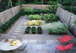 Cheap Backyard Ideas No Grass
