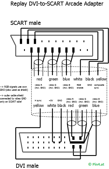 Scart To Hdmi Cable Diagram, Scart, Free Engine Image For