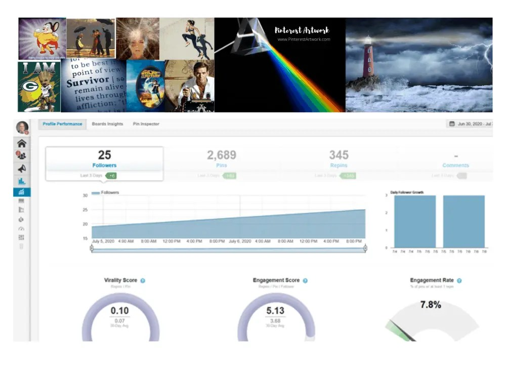 Profile Performance A blog for the love of Pinterest