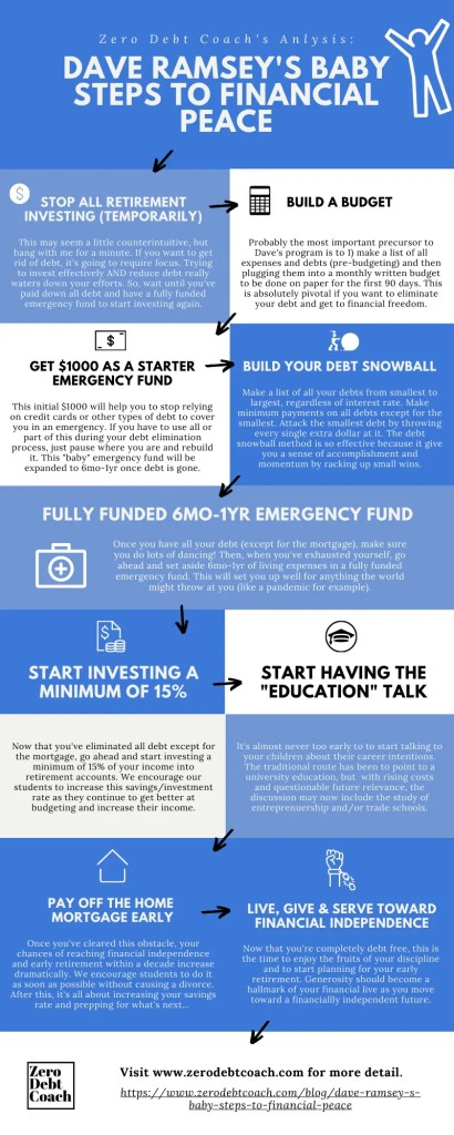 budget 4 A blog for the love of Pinterest