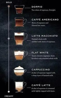 coffee no 1 A blog for the love of Pinterest