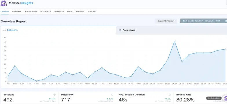 "Self-Reflection:  Eight Months of useful Blogging insights to grow ""your"" Blog's traffic"