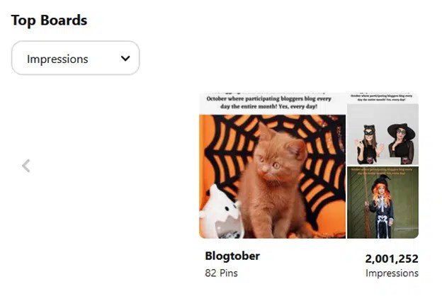 How to get more than 2 million Pinterest Impressions on one of your Pinterest boards