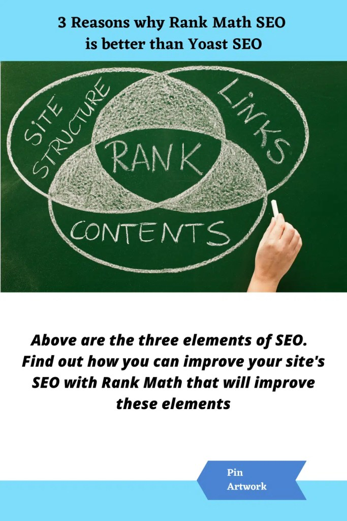 Three reasons why Rank Math SEO is better than Yoast SEO 2 A blog for the love of Pinterest