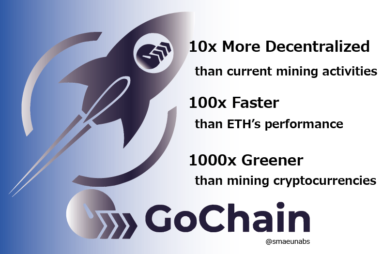 The GoChain Network and its Recent Developments