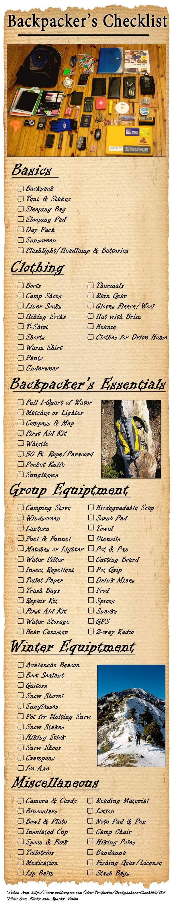 backpackerschecklist_pinay_traveller