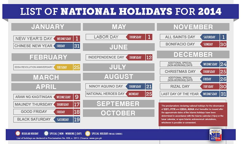 list of national holiday in the philippines 2014