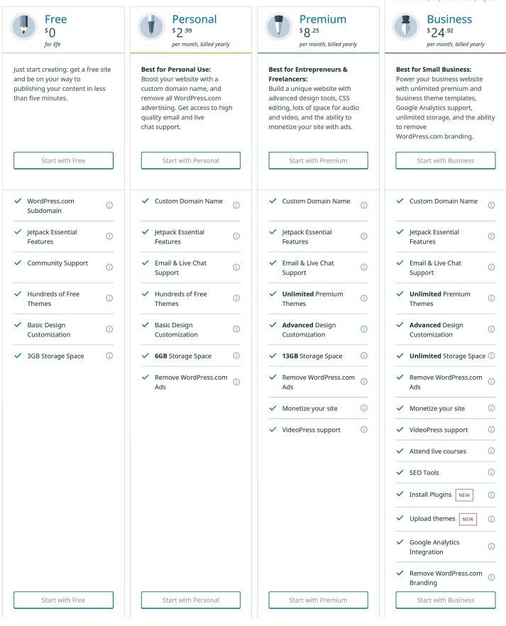 WordPress.com Plans _ WordPress-page-001