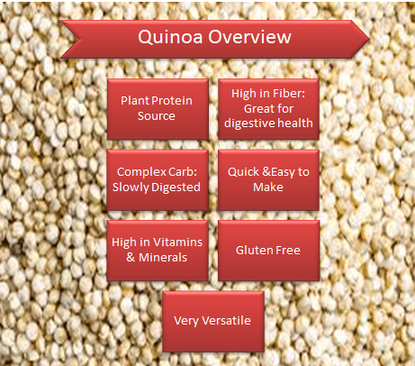 quinoa overview