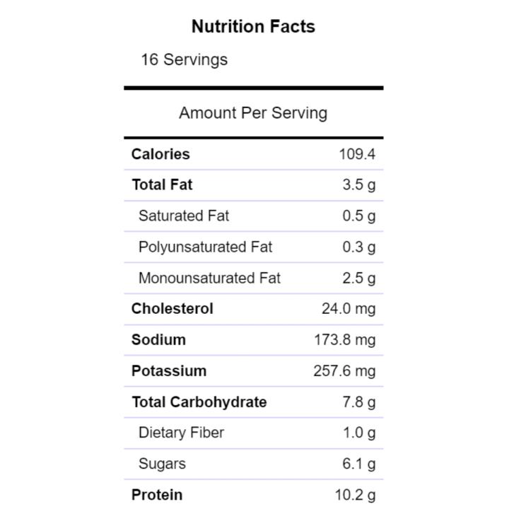 chicken kabob nutrition