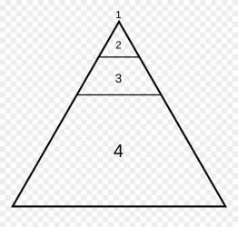 File Ne Svg Social Class Pyramid Transparent Clipart #1214983 PinClipart