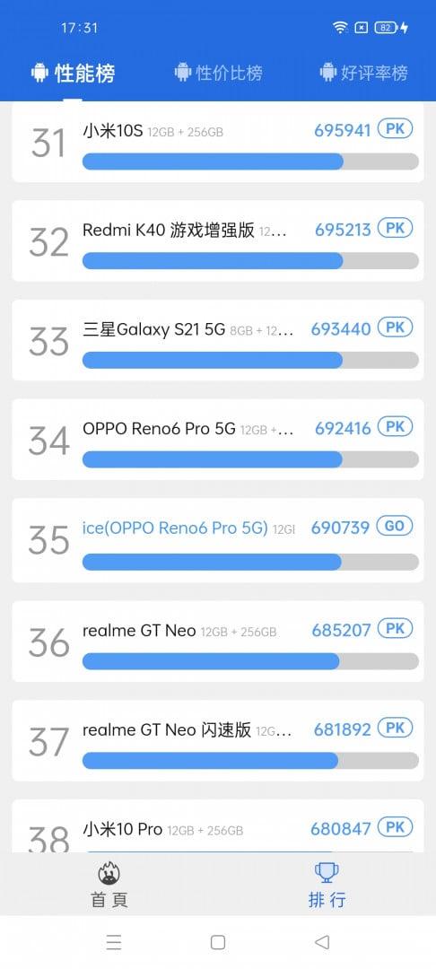 00c17237d011cca999f55a43db2ce040 - 挑戰旗艦規格!OPPO Reno 6 Pro 5G 開箱測試