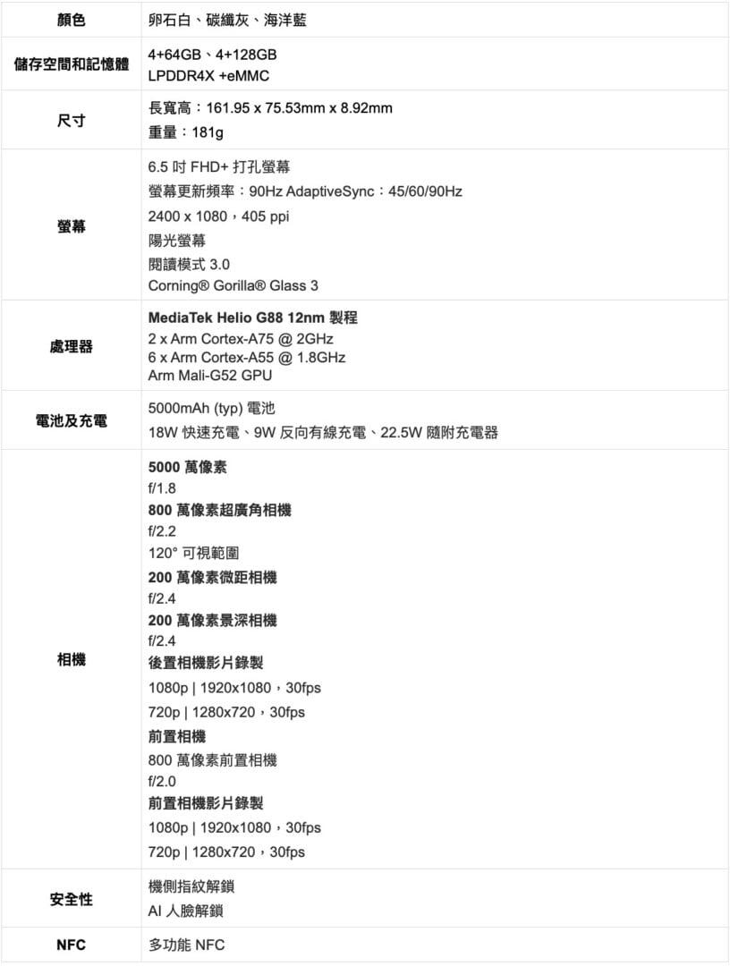 Redmi 10 01 - Xiaomi 11 Lite 5G NE、Pad 5 在台發表上市