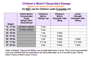ibuprofen dosage infant
