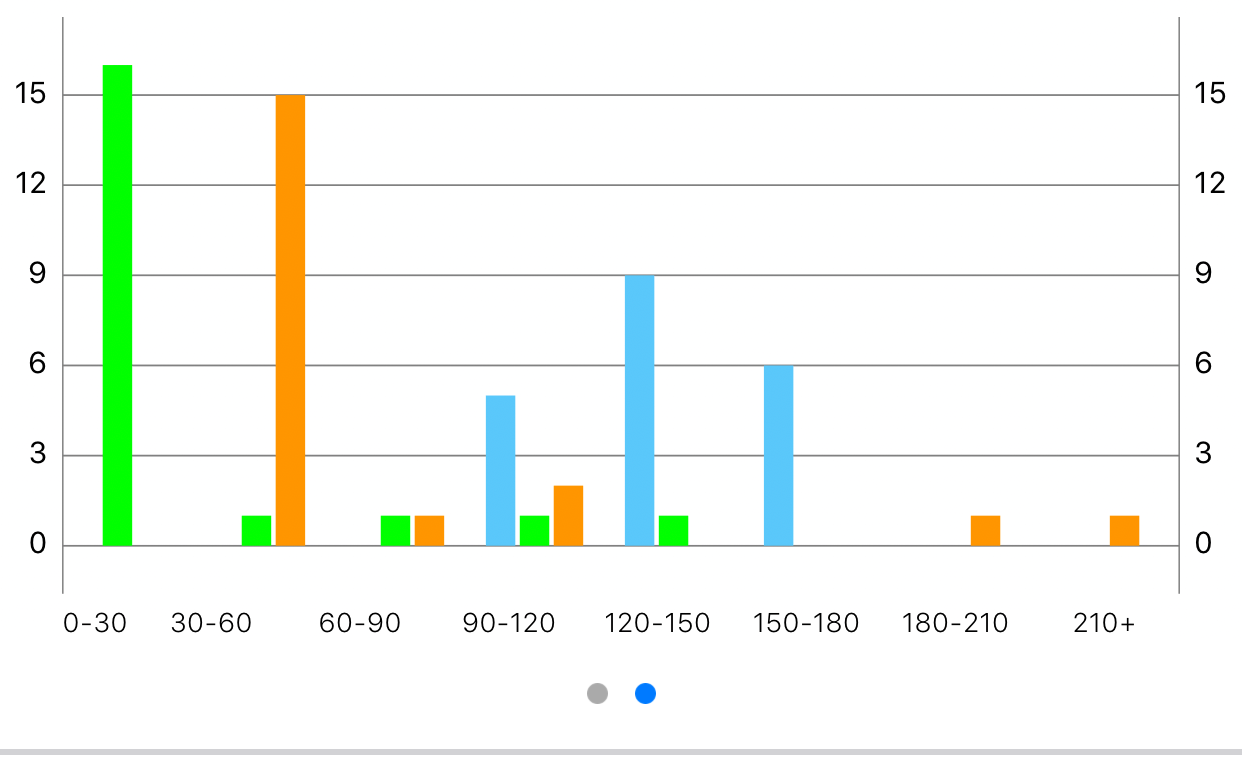 Ios network monitor app
