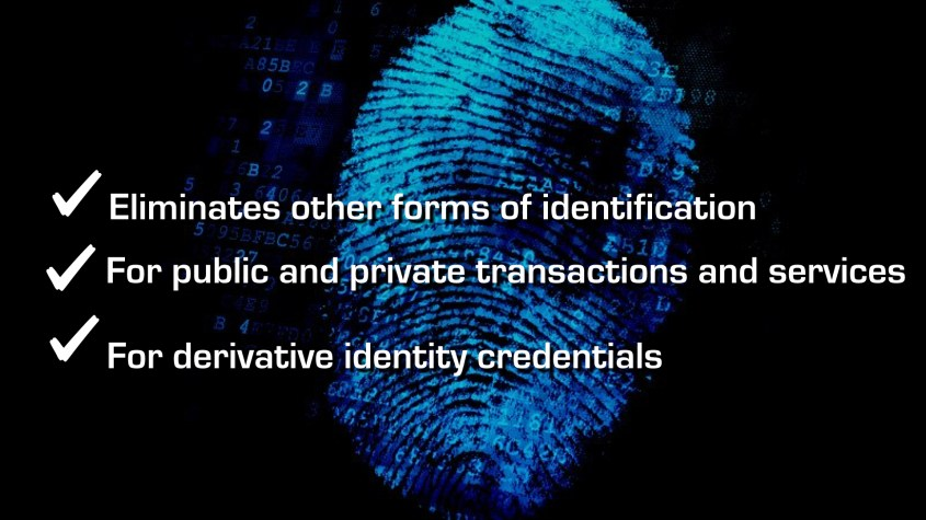 National Identification System.024