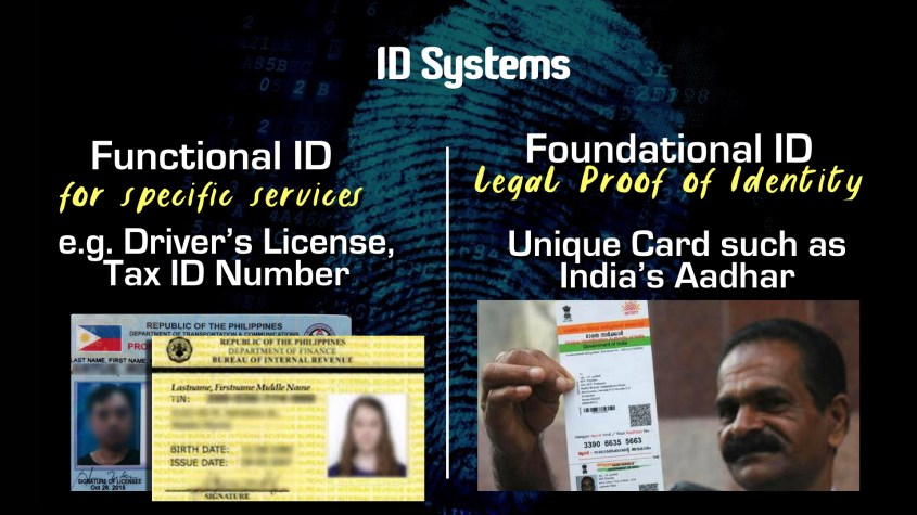 National Identification System.028