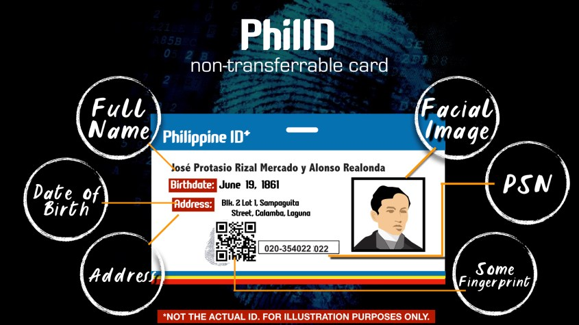 National Identification System.031