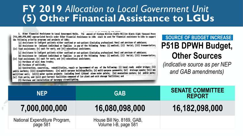 FY 2019 Budget Interpellations_06 December 2018-04