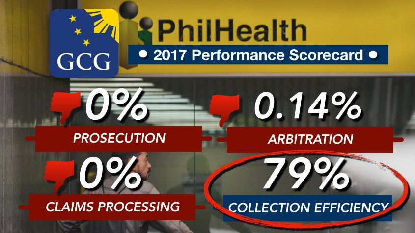 Philhealth_DOH Privilege Speech_page-0012
