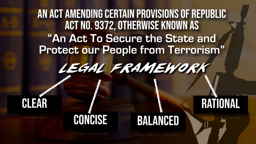 Presentation-ANTI-TERRORISM ACT OF 2019 new_page-0017