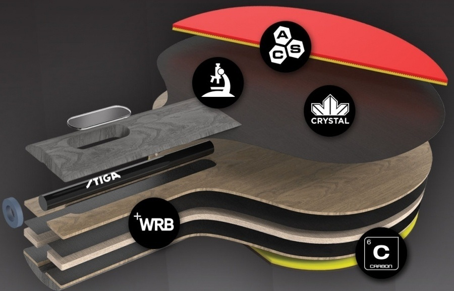 Stiga Carbon Pro Technologies