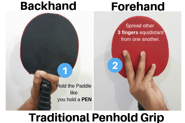 Penhold Grip (Chinese)