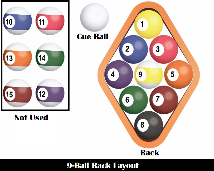 9-Ball Rack Layout