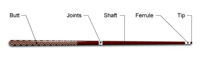 Pool Cue Structure