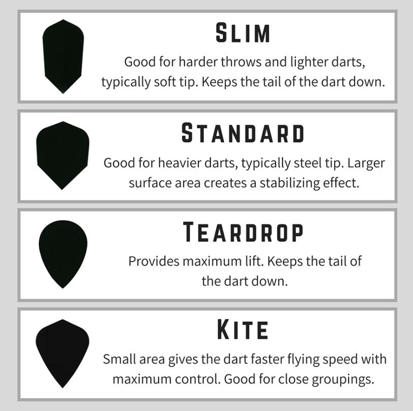 Properties of different shaped dart flights