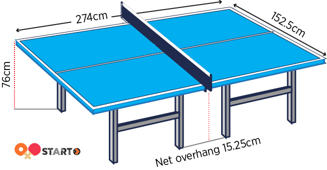 Diy Ping Pong Table Stand