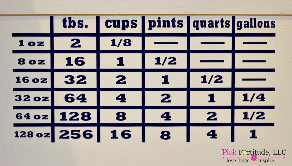 Genius Measuring Cup Organization Pink Fortitude Llc