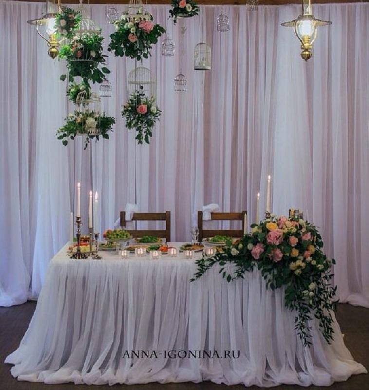 Wedding Reception Backdrop Ideas | wedding backdrop decoration ...