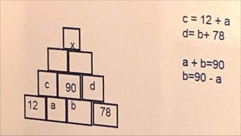 Maths Challenge explanation of question