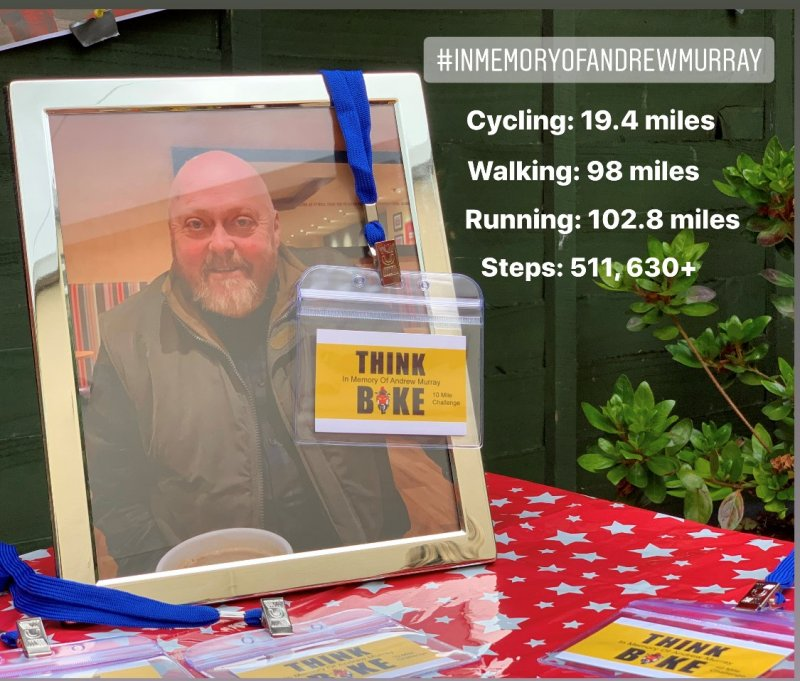 June stats in memory of Andrew Murray