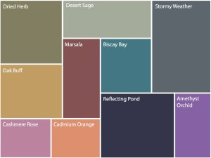 """A """"Colorfall"""" Wardrobe- Color Trends for Fall 2015"""