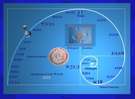 Quantum Cycles Watch_edited-1 a
