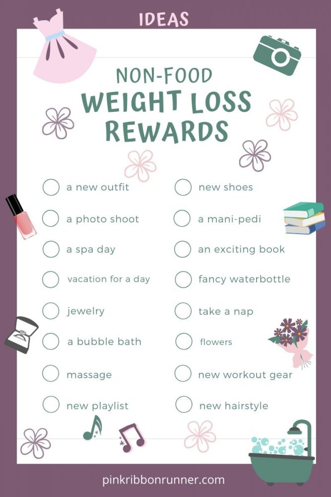 Weight Loss Goal Rewards : weight, rewards, Benefits, Journaling, Weight, Journey, Ribbon, Runner