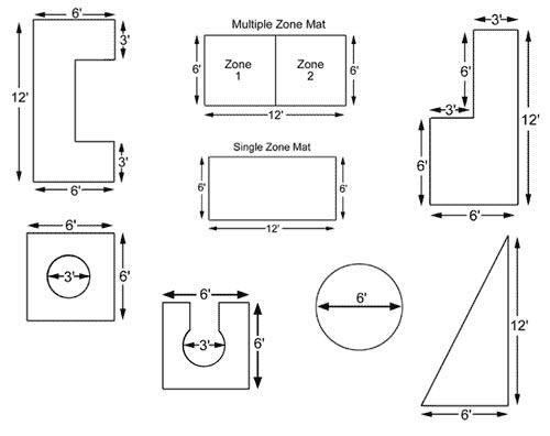 Safety Mat Wiring Diagram : 25 Wiring Diagram Images